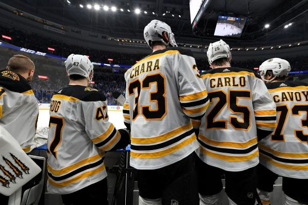 Question Marks Surround Left Side Of Bruins Second Defense Pair Black N Gold Hockey