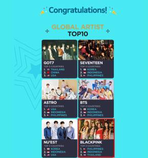 Blackpink-Global-Vlive-Top-10-LIST