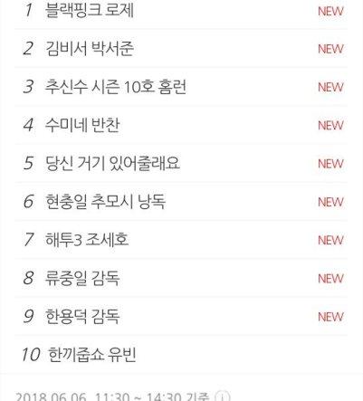Blackpink Rose Trending Naver Entertainment section
