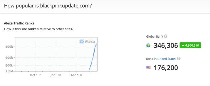 blackpink-update-alexa-ranking