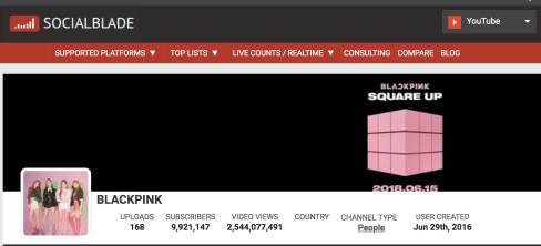 social-blade-blackpink-youtube-channel-subscribers
