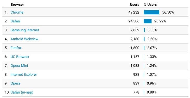 blackpinkupdate.com-july-2018-top-ten-browser