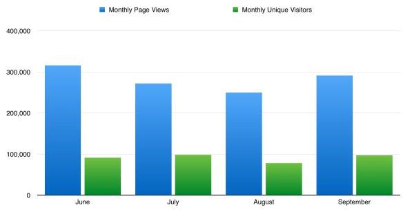BLACKPINK-UPDATE-page-views-and-visitors-statistics