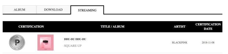 2-BLACKPINK-DDU-DU-DDU-DU-Platinum-Gaon-Chart