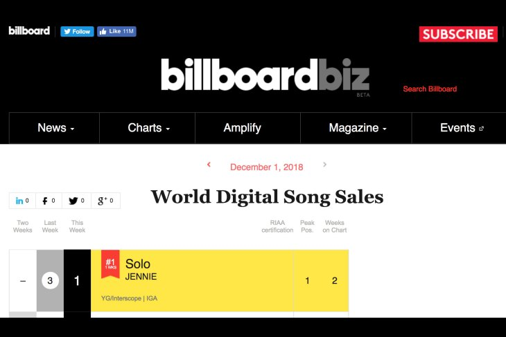 2-jennie-solo-billboard-word-digital-song-sales