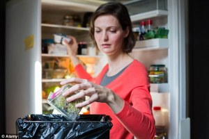 throw out old food that is not on plan