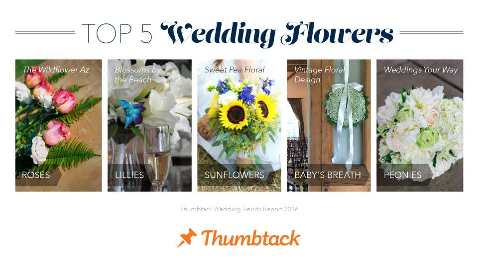 Flowers-Thumbtack-2016-Wedding-Trends-Report-960x522 2016 Wedding Trends: The New Theme is No Theme