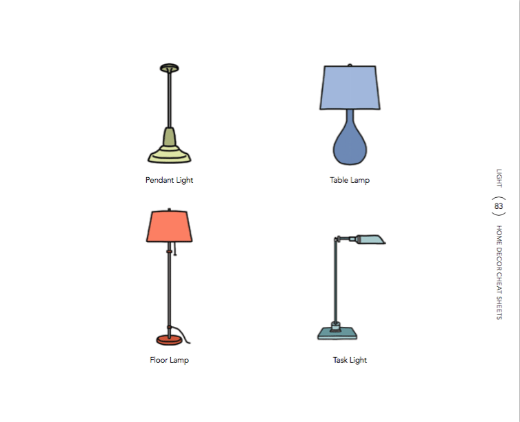 lighting2 6 Home Decor Cheat Sheets for a Southern Homeowner