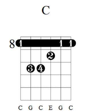C Guitar Chord 2