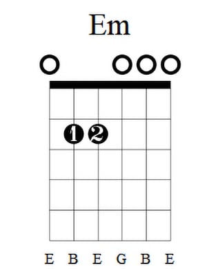 Em Guitar Chord 4