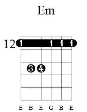 Em Guitar Chord 5