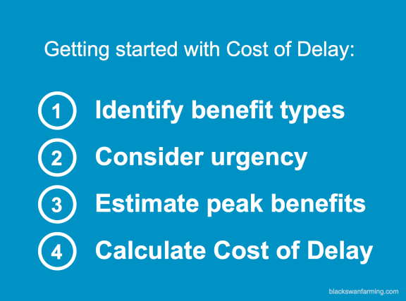 Getting started with Cost of Delay