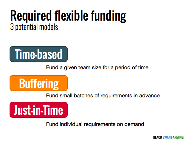 Flexible Funding Models