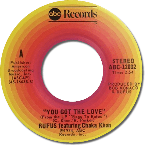 Black to the Music - Rufus - 1974 - You Got The Love