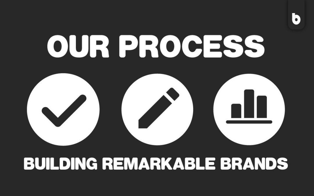 Our Process: Building Remarkable Brands