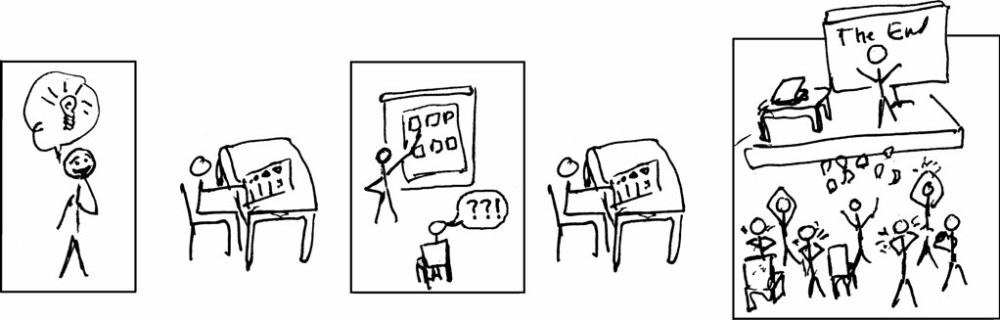Stick figure storyboard.