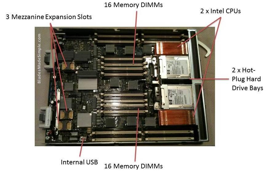 HP Proliant BL620 Blade Server
