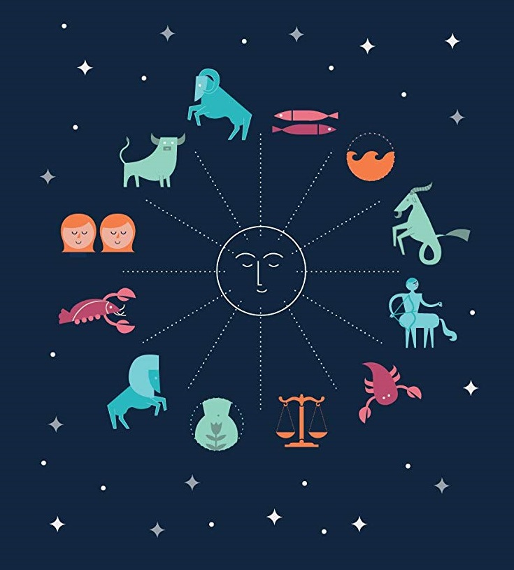 1200x1200_PI_horoscope._SX970._CB488496935_._SX970_.png
