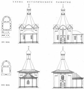 Церковь Илии Пророка в селе Прусы