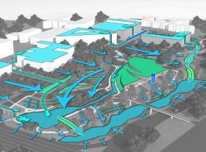Hydroscape – EPA Campus Rainworks Challenge   Blake Samper
