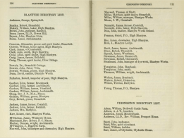 1862 Blantyre Directory