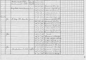 Auchentibber School Register 1916 - 1959