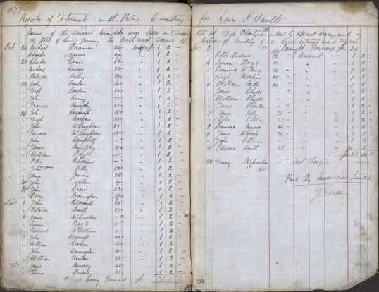 1877 Catholic Register for miners burried at Dalbeath original