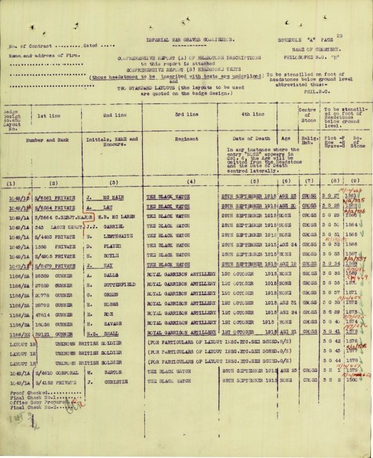 Hugh Boyle grave information doc2145759