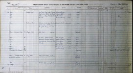 1 Victoria Street 1920 Blantyre Valuation Roll
