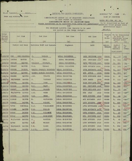Grave information 1