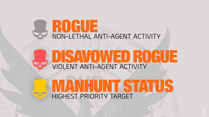 the_division_2_dark_zone_reveal_rogue_status