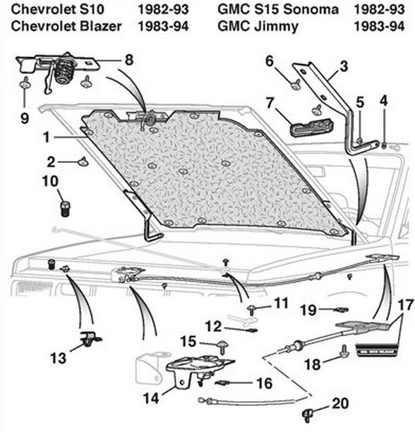 1983 Chevy S10 Interior