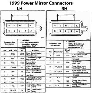 02 Power mirrors on a 97 wiring help?  Blazer Forum