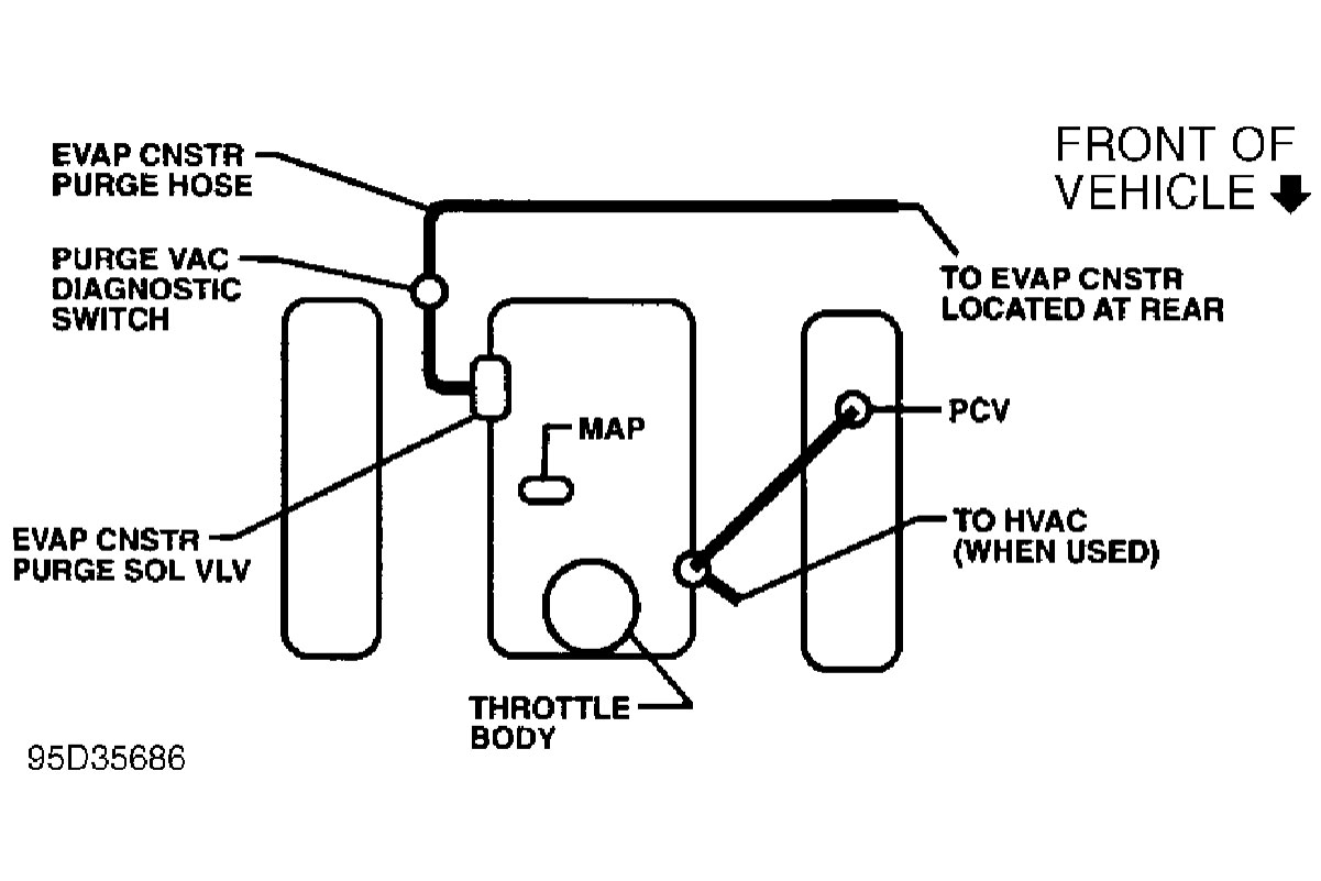 Vac Line Diagram 5 7 Chevy