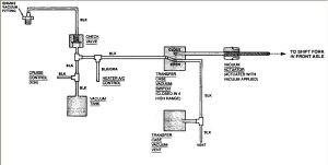 97 Blazer Vacuum Routing Help  Blazer Forum  Chevy