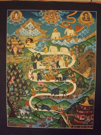 Path of Shamatha