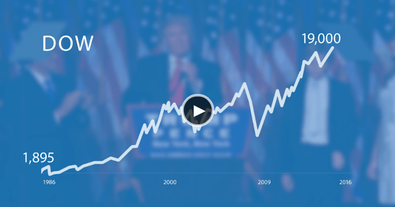 16 Days After Trump's Victory, Stock Market Closes Above 19,000 For First Time Ever