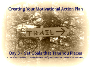 Goal Setting Activities - create a MAP