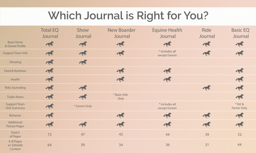 Bending Line Designs Equestrian Journal Comparison Chart