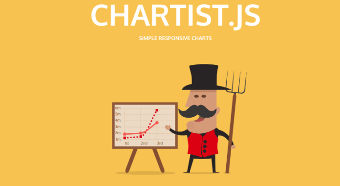chartist javascript chart library