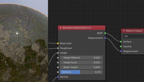 FX Nodes - Blender Puddle Shader