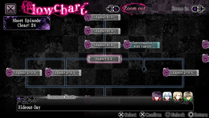 Psychedelica of the Black Butterfly Flowchart.jpg