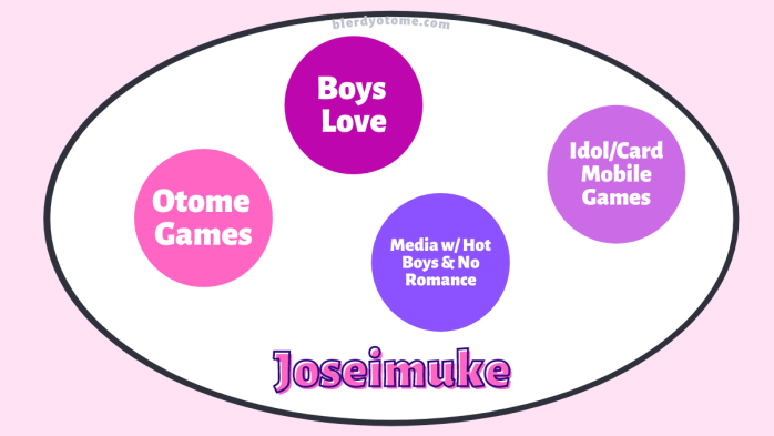 Joseimuke