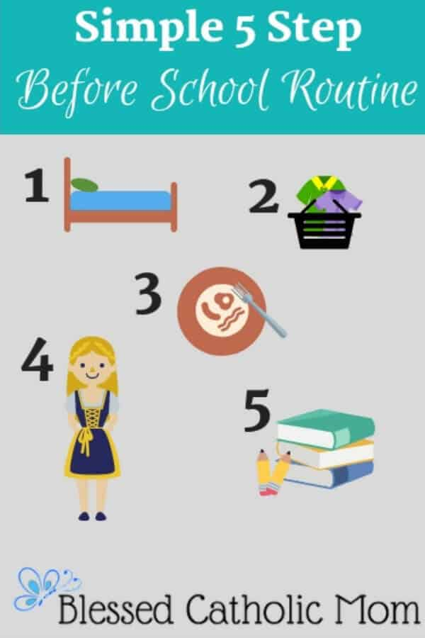 Follow these 5 simple steps in your before school routine to get your day off to a great start. Image graphic of numbered icons depicting the five things to do in your routine: make your bed, do laundry, eat breakfast, get dressed, and get books and supplies ready for school.