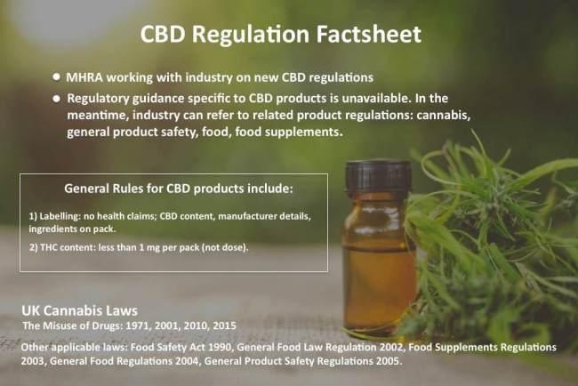 CBD oil UK law