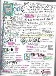 Sermon Sketchnotes: Who is God?
