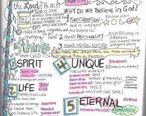 Sermon Sketchnotes: Who is God?