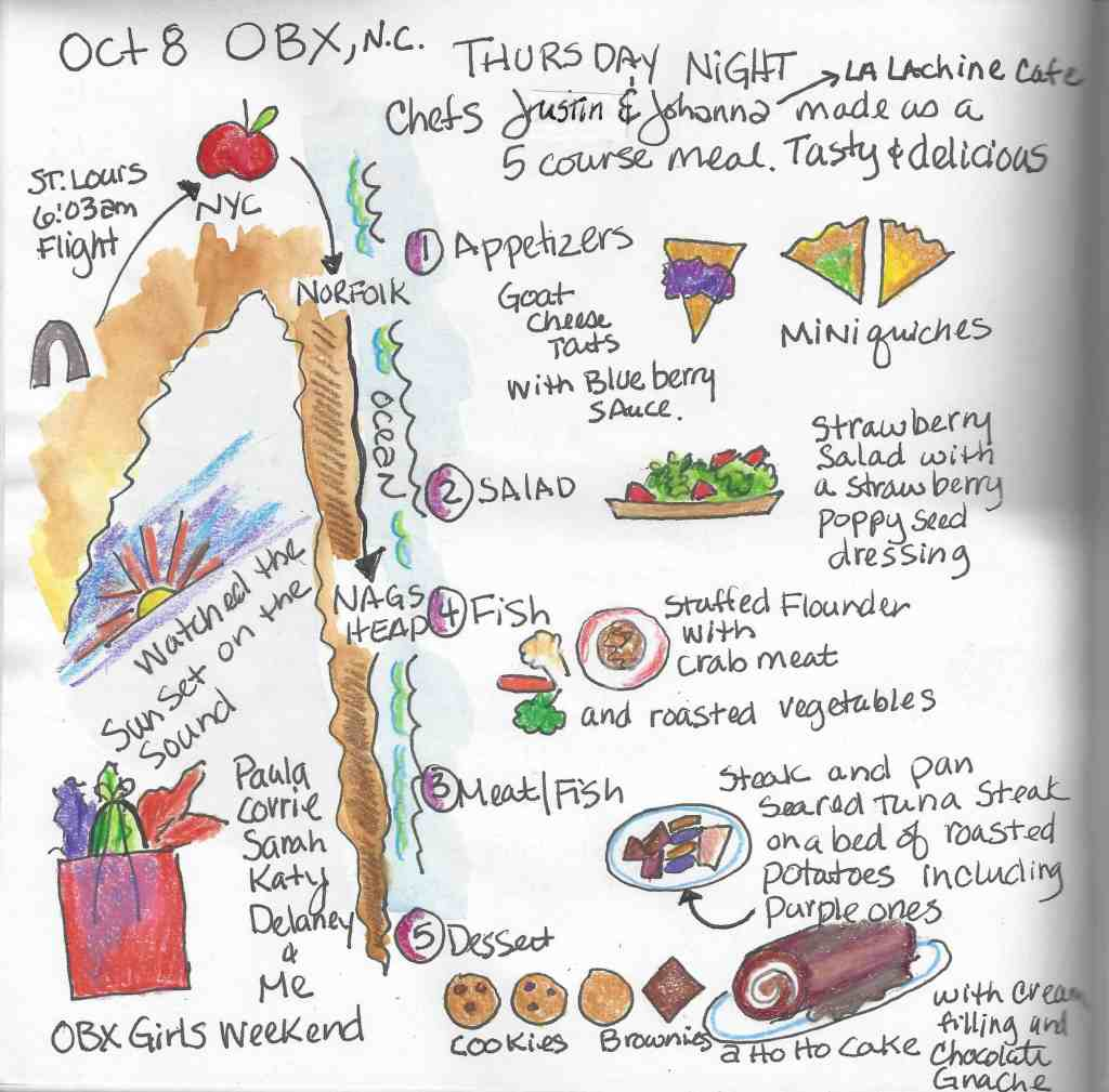OBX 10 8