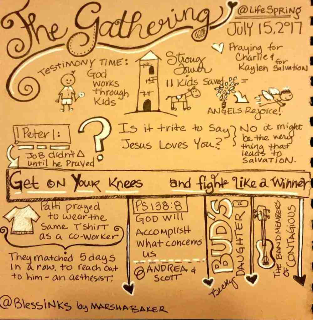 Notes from The Gathering at LifeSpring Saturdays at 5 prayinginchurch