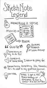 How to Sermon Sketchnote Part 4